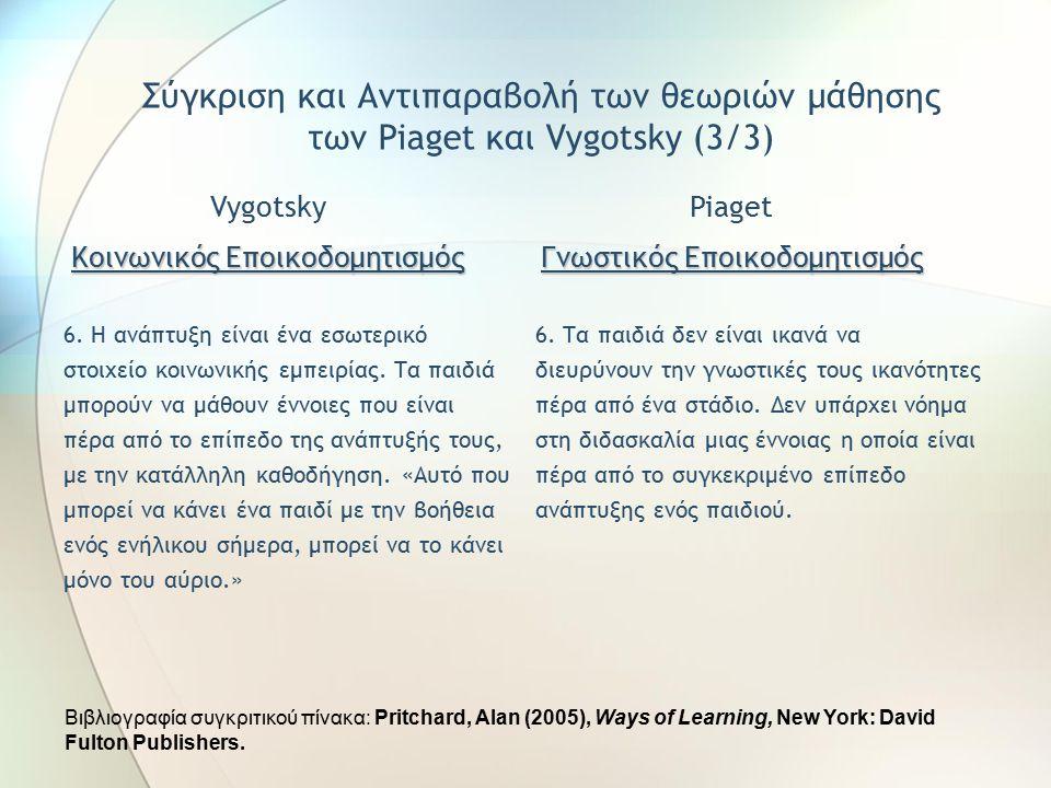 Σύγκριση και Αντιπαραβολή των θεωριών μάθησης των Piaget και Vygotsky (3/3) 6. Η ανάπτυξη είναι ένα εσωτερικό στοιχείο κοινωνικής εμπειρίας. Τα παιδιά