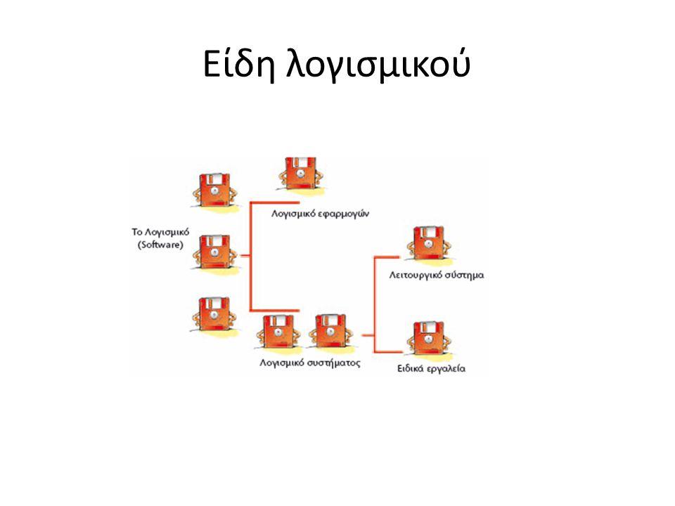 Είδη λογισμικού