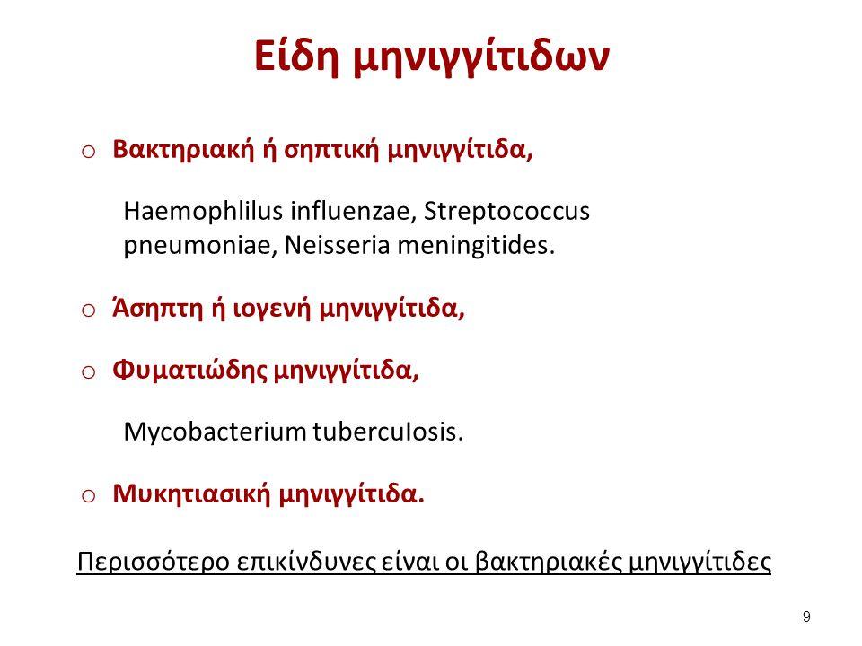 Είδη μηνιγγίτιδων o Βακτηριακή ή σηπτική μηνιγγίτιδα, Haemophlilus influenzae, Streptococcus pneumoniae, Neisseria meningitides. o Άσηπτη ή ιογενή μην
