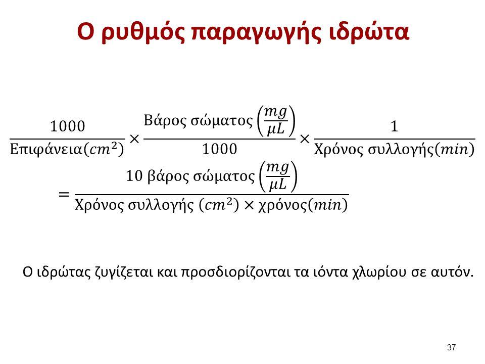 O ρυθμός παραγωγής ιδρώτα O ιδρώτας ζυγίζεται και προσδιορίζονται τα ιόντα χλωρίου σε αυτόν. 37