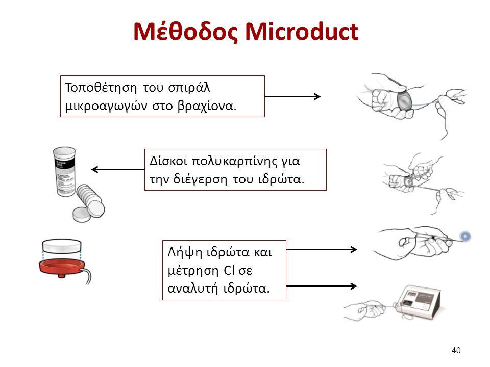 Μέθοδος Microduct Τοποθέτηση του σπιράλ μικροαγωγών στο βραχίονα. Δίσκοι πολυκαρπίνης για την διέγερση του ιδρώτα. Λήψη ιδρώτα και μέτρηση Cl σε αναλυ