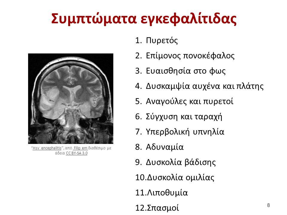 Συμπτώματα εγκεφαλίτιδας 1.Πυρετός 2.Επίμονος πονοκέφαλος 3.Ευαισθησία στο φως 4.Δυσκαμψία αυχένα και πλάτης 5.Αναγούλες και πυρετοί 6.Σύγχυση και ταρ