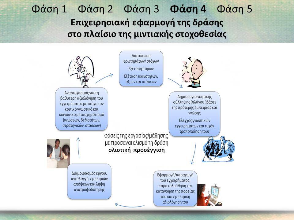 Φάση 1 Φάση 2 Φάση 3 Φάση 4 Φάση 5 Επιχειρησιακή εφαρμογή της δράσης στο πλαίσιο της μιντιακής στοχοθεσίας ολιστική προσέγγιση
