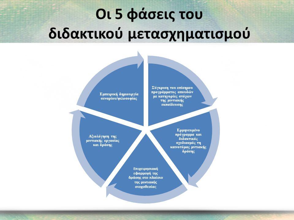 Οι 5 φάσεις του διδακτικού μετασχηματισμού Σύγκριση του επίσημου προγράμματος σπουδών με κατηγορίες στόχων της μιντιακής εκπαίδευσης Ερμηνευμένο πρόγραμμα και διδακτικός σχεδιασμός τη καινοτόμας μντιακής δράσης Επιχειρησιακή εφαρμογή της δράσης στο πλαίσιο της μιντιακής στοχοθεσίας Αξιολόγηση της μιντιακής εργασίας και δράσης Εμπειρική δημιουργία σεναρίου/φιλοσοφίας
