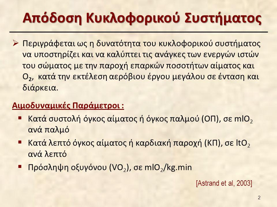 Θεματικές Ενότητες 3-6 Βιβλιογραφία Θεματικές Ενότητες 3-6 Βιβλιογραφία [2/7]  Bassan MM.