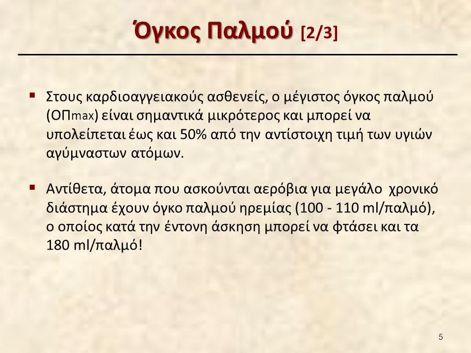 Όγκος Παλμού Όγκος Παλμού [3/3]  Ειδικότερα, ο όγκος παλμού εξαρτάται από : 1.