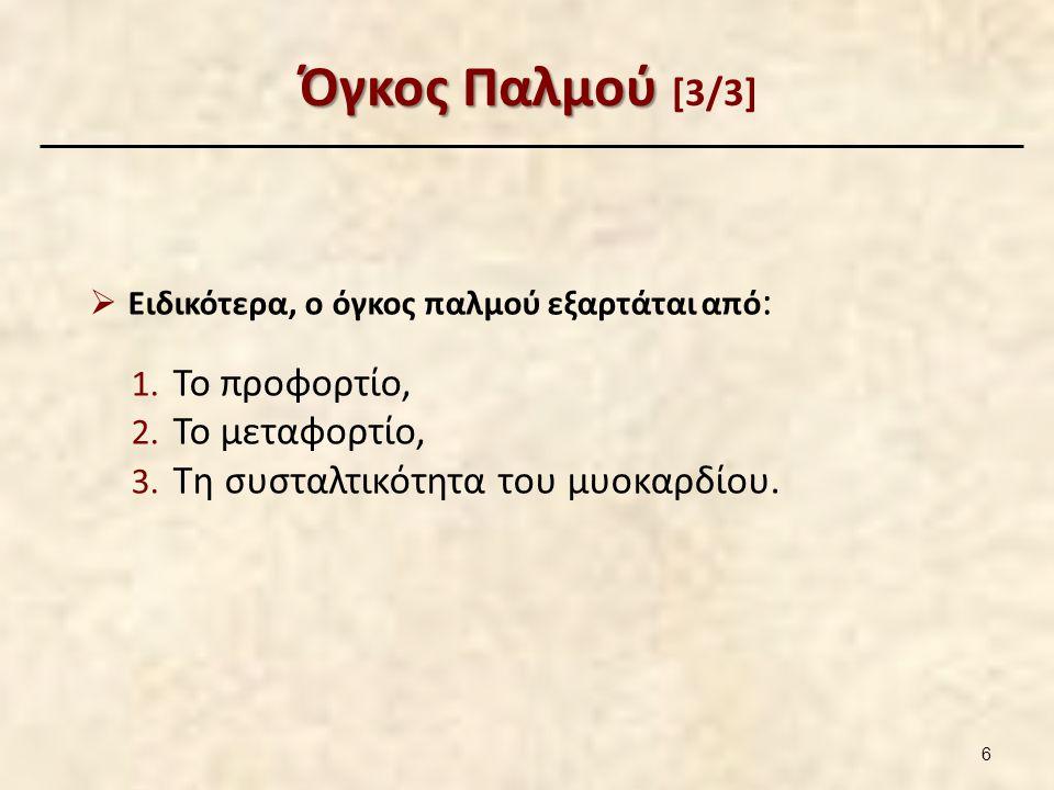 Θεματικές Ενότητες 3-6 Βιβλιογραφία Θεματικές Ενότητες 3-6 Βιβλιογραφία [6/7]  Papathanasiou G, Georgakopoulos D, Georgoudis G, et al.