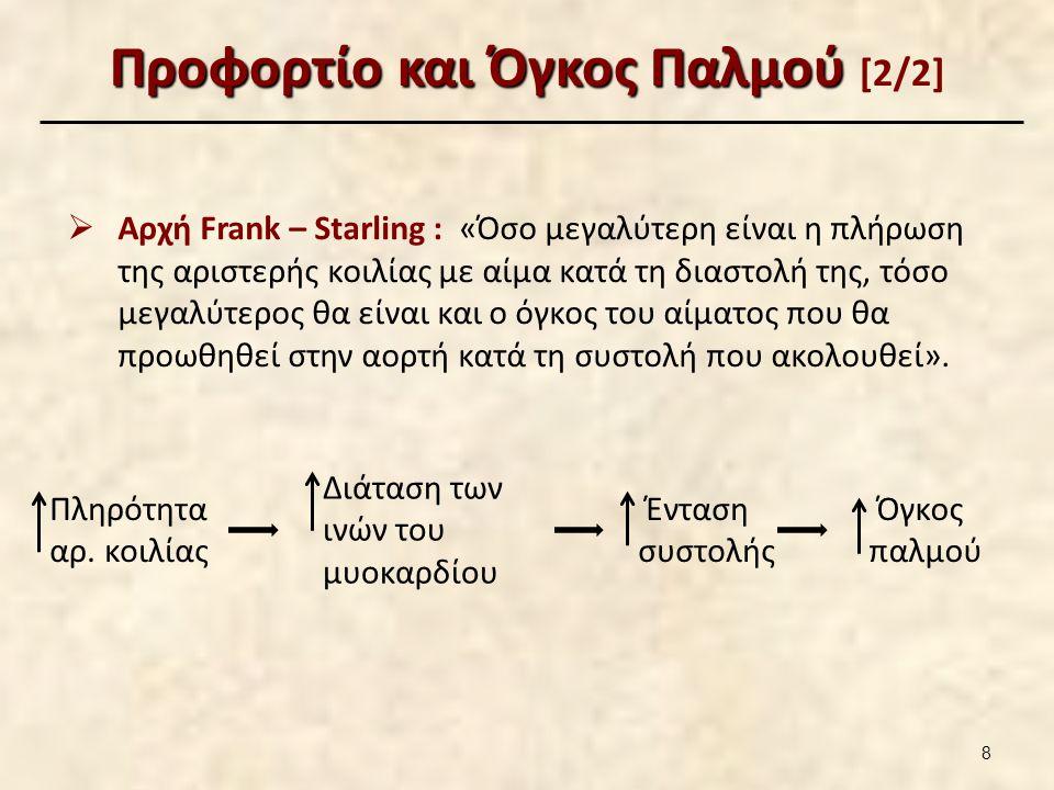 Σημείωμα Αναφοράς Copyright Τεχνολογικό Εκπαιδευτικό Ίδρυμα Αθήνας, Γεώργιος Παπαθανασίου2014.