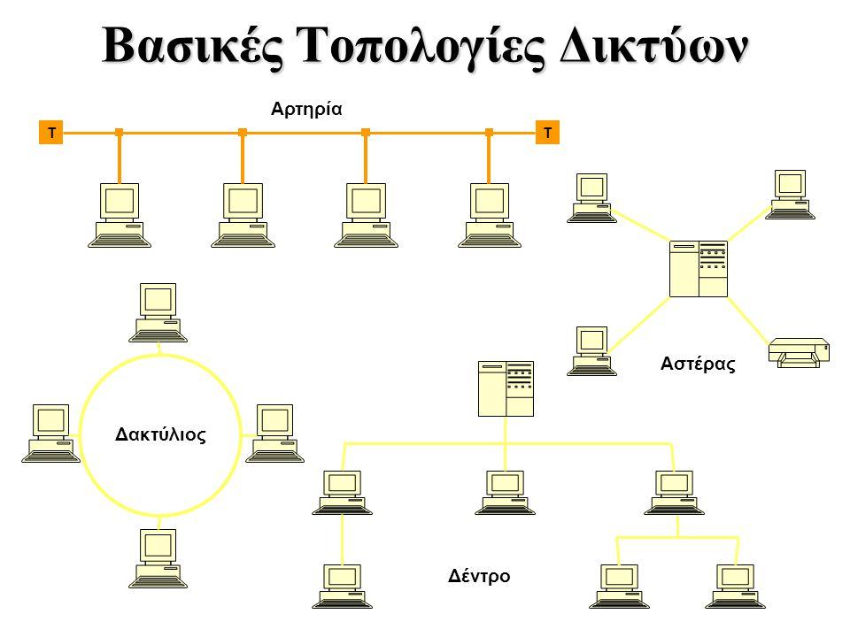 Βασικές Τοπολογίες Δικτύων ΤΤ Δακτύλιος Δέντρο Αστέρας Αρτηρία