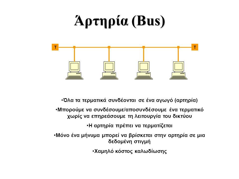 Άρτηρία (Bus) ΤΤ Όλα τα τερματικά συνδέονται σε ένα αγωγό (αρτηρία) Μπορούμε να συνδέσουμε/αποσυνδέσουμε ένα τερματικό χωρίς να επηρεάσουμε τη λειτουρ