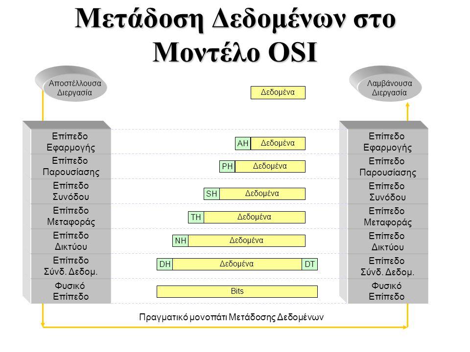 Μετάδοση Δεδομένων στο Μοντέλο OSI Αποστέλλουσα Διεργασία Λαμβάνουσα Διεργασία Φυσικό Επίπεδο Σύνδ. Δεδομ. Επίπεδο Δικτύου Επίπεδο Μεταφοράς Επίπεδο Σ