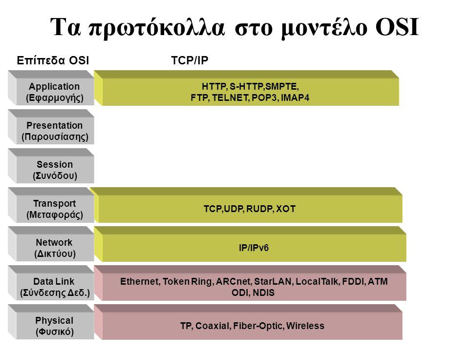 Tα πρωτόκολλα στο μοντέλο OSI HTTP, S-HTTP,SMPTE, FTP, TELNET, POP3, IMAP4 TCP,UDP, RUDP, XOT IP/IPv6 Ethernet, Token Ring, ARCnet, StarLAN, LocalTalk