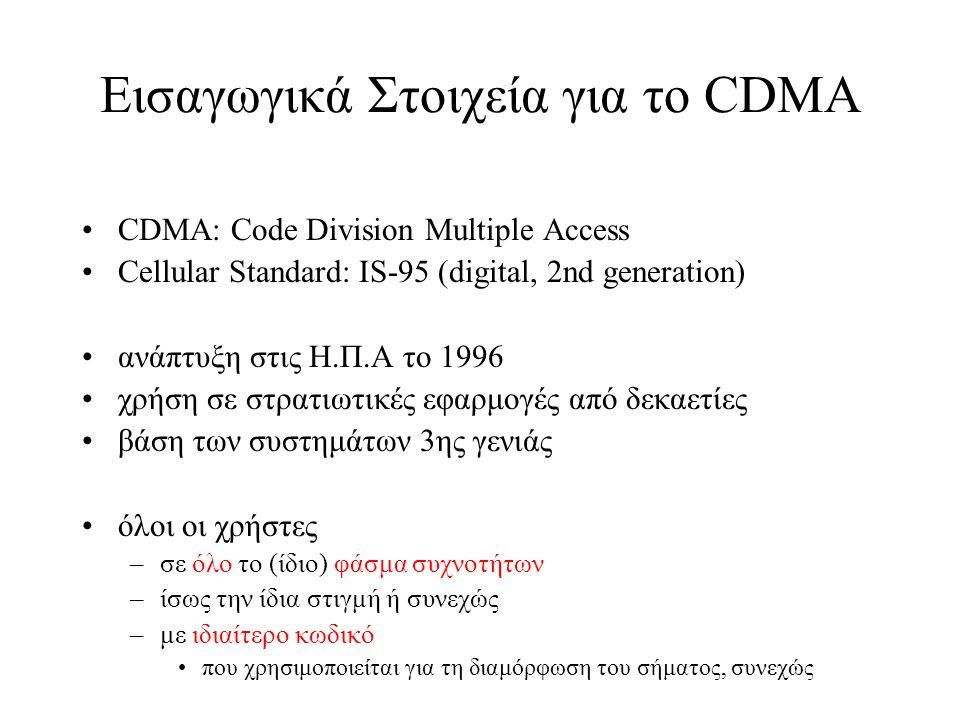 Εισαγωγικά Στοιχεία για το CDMA CDMA: Code Division Multiple Access Cellular Standard: IS-95 (digital, 2nd generation) ανάπτυξη στις Η.Π.Α το 1996 χρή