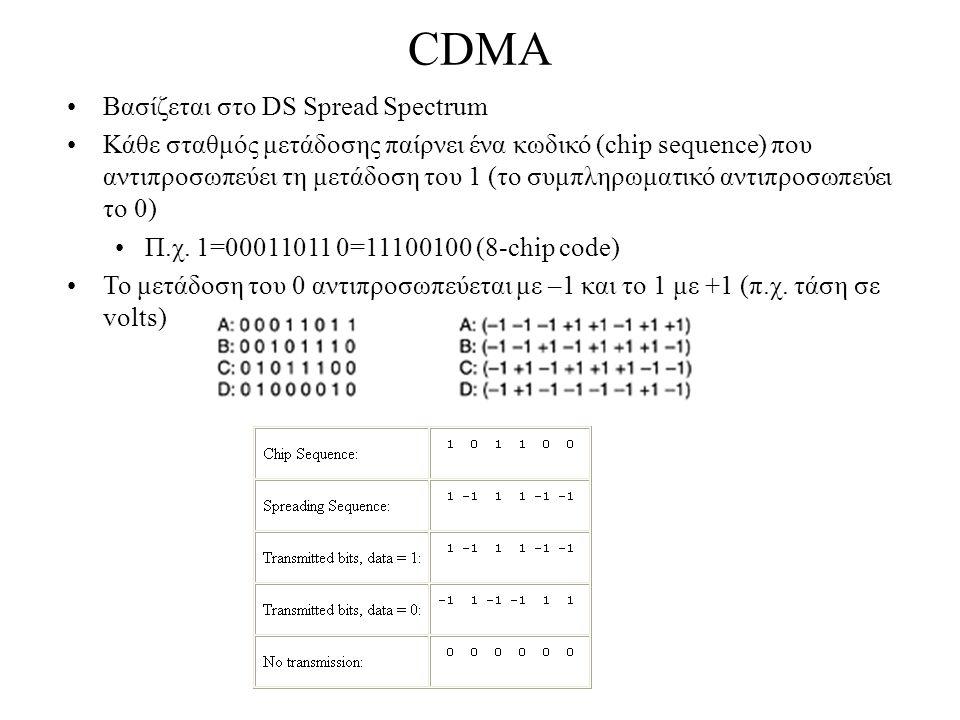 CDMA Βασίζεται στο DS Spread Spectrum Κάθε σταθμός μετάδοσης παίρνει ένα κωδικό (chip sequence) που αντιπροσωπεύει τη μετάδοση του 1 (το συμπληρωματικ