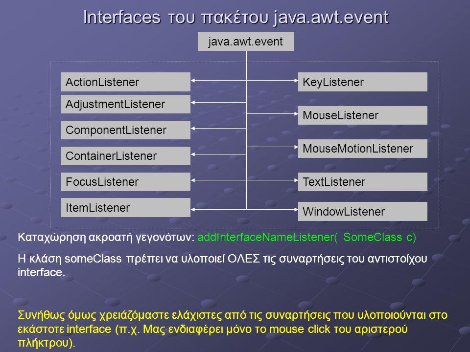 Interfaces του πακέτου java.awt.event ActionListener AdjustmentListener ComponentListener FocusListener ItemListener KeyListener MouseListener MouseMo