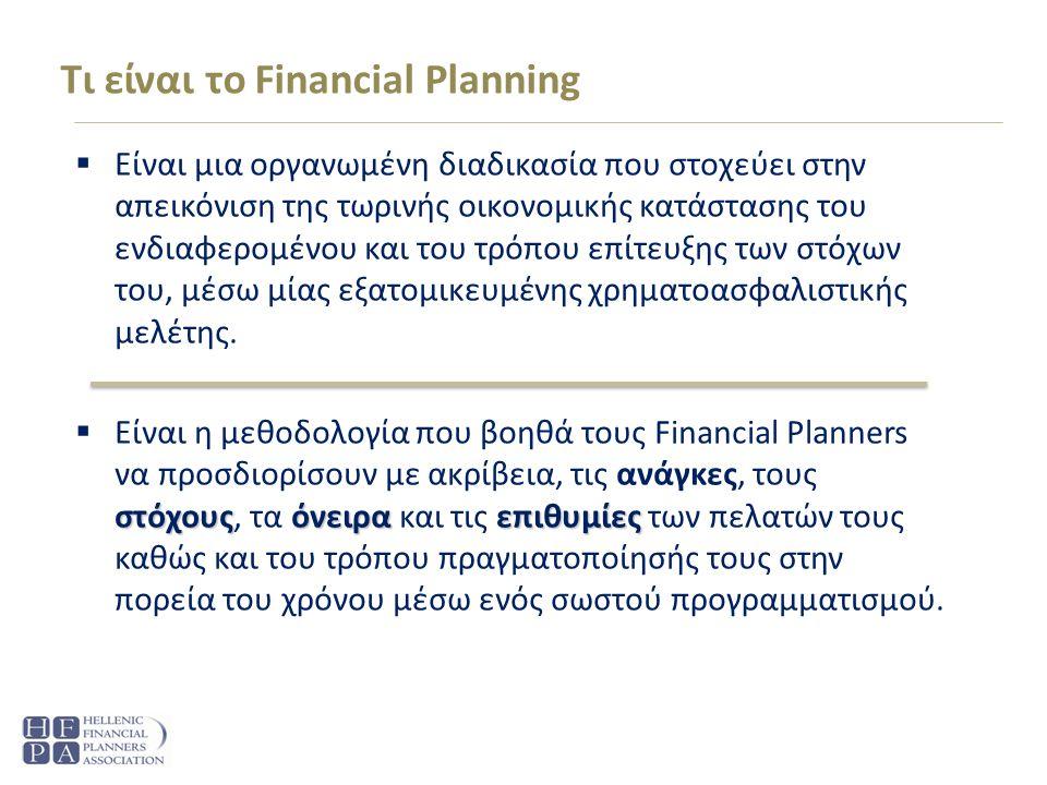 Τι είναι το Financial Planning  Είναι μια οργανωμένη διαδικασία που στοχεύει στην απεικόνιση της τωρινής οικονομικής κατάστασης του ενδιαφερομένου και του τρόπου επίτευξης των στόχων του, μέσω μίας εξατομικευμένης χρηματοασφαλιστικής μελέτης.