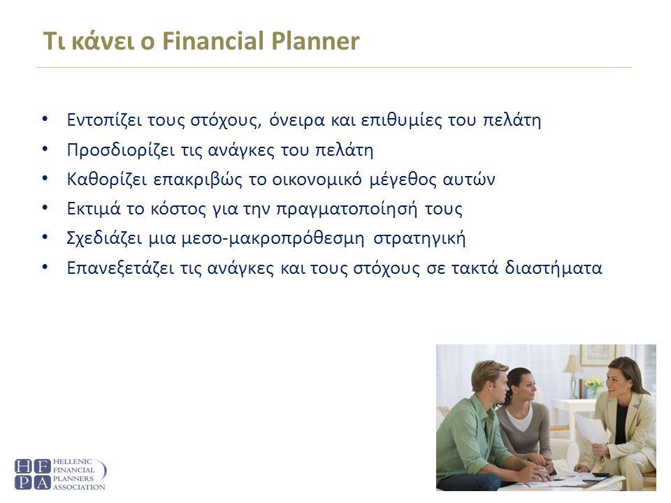 Τεχνολογία και Financial Planning Για την δημιουργία της εξατομικευμένης μελέτης η τεχνολογία είναι απαραίτητη Συμπλήρωση ερωτηματολογίων Ανάλυση δεδομένων Αποτύπωση αναγκών/λύσεων Αρχειοθέτηση στοιχείων Παρακολούθηση πελατών Τακτική αναθεώρηση μελέτης