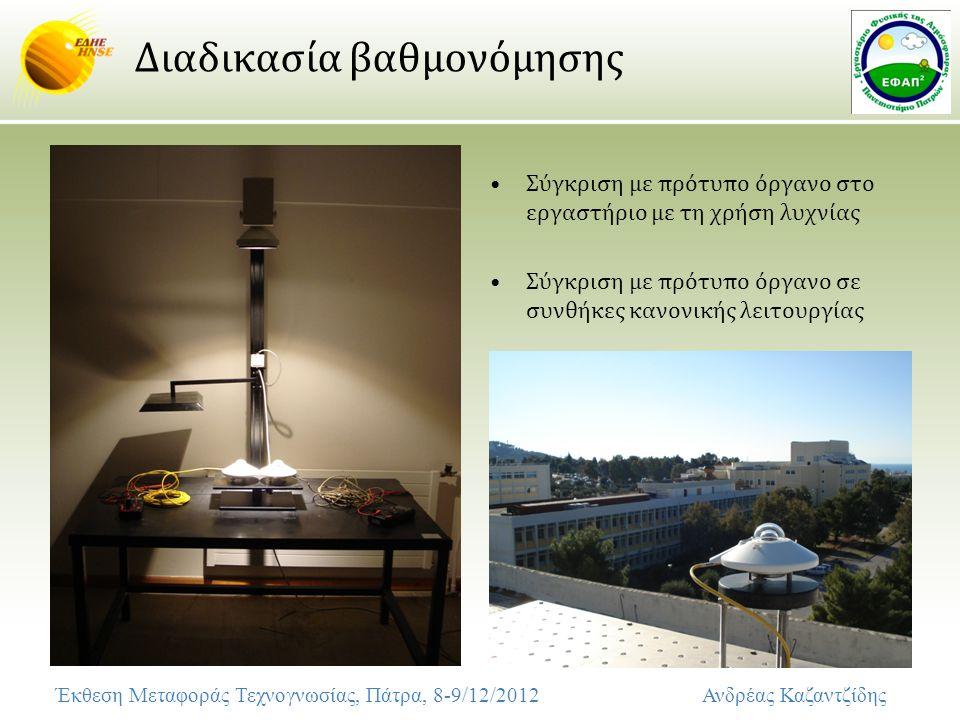 Διαδικασία βαθμονόμησης Σύγκριση με πρότυπο όργανο στο εργαστήριο με τη χρήση λυχνίας Σύγκριση με πρότυπο όργανο σε συνθήκες κανονικής λειτουργίας Έκθεση Μεταφοράς Τεχνογνωσίας, Πάτρα, 8-9/12/2012 Ανδρέας Καζαντζίδης