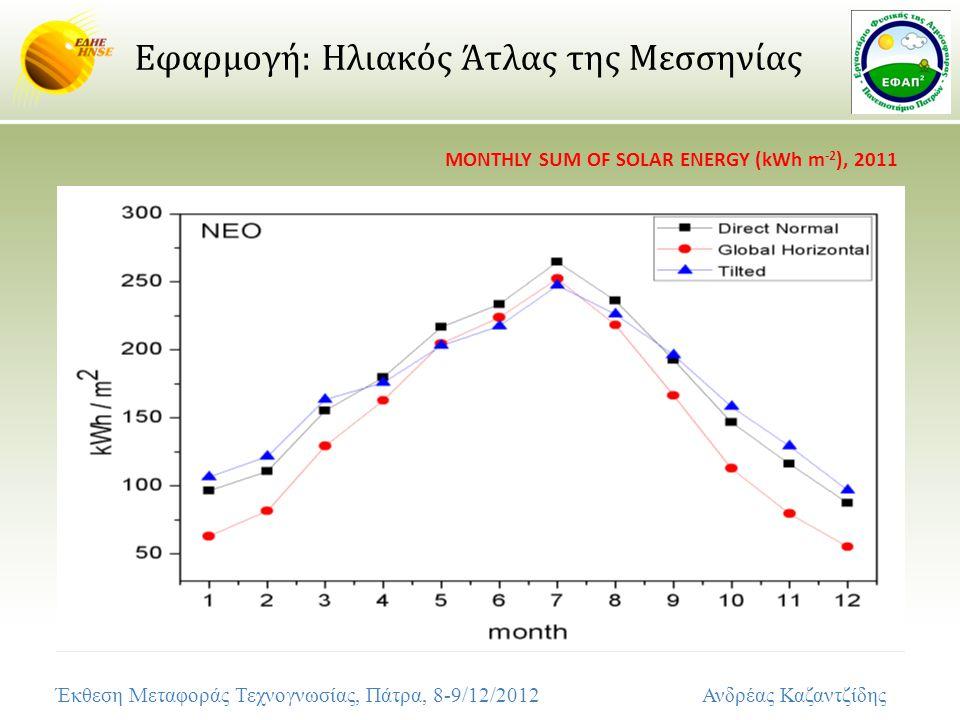 Το Ηλιακό Δυναμικό της Δυτικής Ελλάδας Total Energy (2011 sum, kWh/m 2 ), Horizontal Surface Έκθεση Μεταφοράς Τεχνογνωσίας, Πάτρα, 8-9/12/2012 Ανδρέας Καζαντζίδης