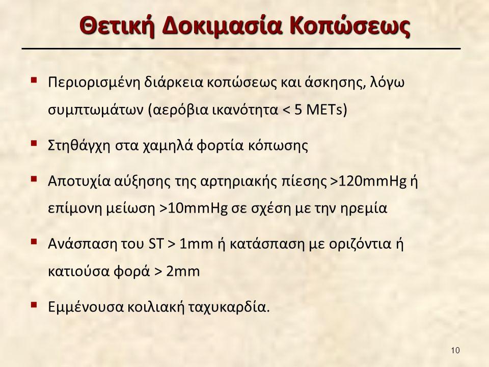 Θετική Δοκιμασία Κοπώσεως  Περιορισμένη διάρκεια κοπώσεως και άσκησης, λόγω συμπτωμάτων (αερόβια ικανότητα < 5 ΜΕΤs)  Στηθάγχη στα χαμηλά φορτία κόπωσης  Αποτυχία αύξησης της αρτηριακής πίεσης >120mmHg ή επίμονη μείωση >10mmHg σε σχέση με την ηρεμία  Ανάσπαση του ST > 1mm ή κατάσπαση με οριζόντια ή κατιούσα φορά > 2mm  Εμμένουσα κοιλιακή ταχυκαρδία.