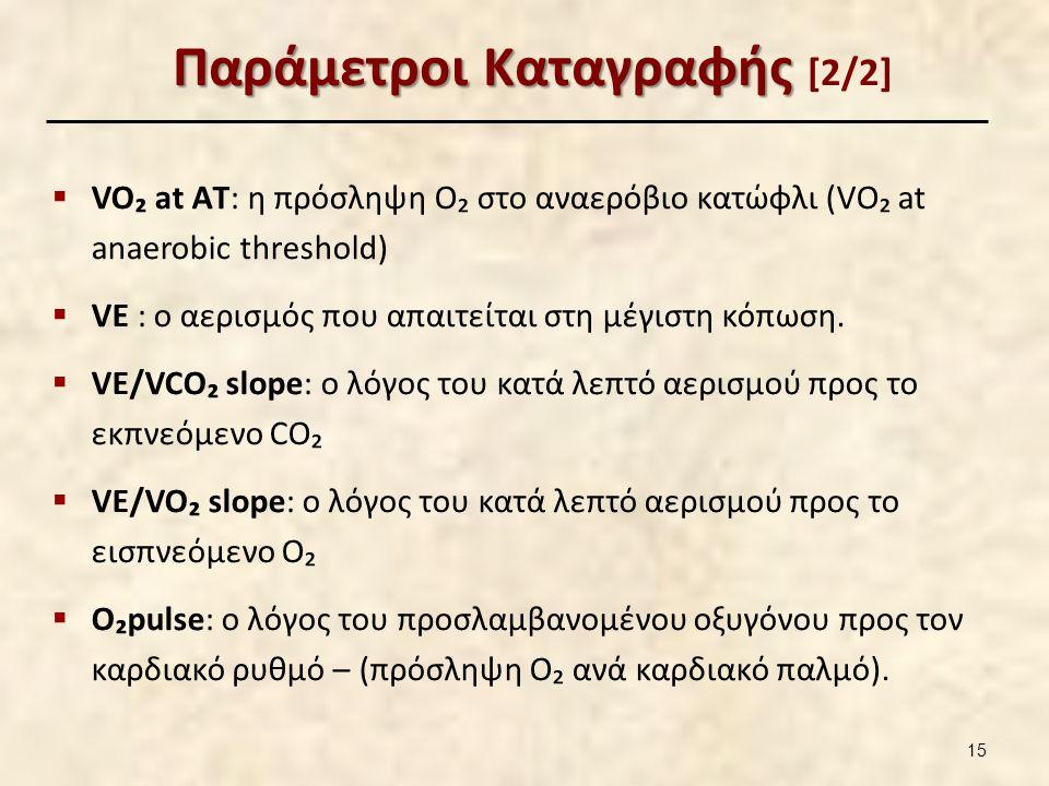 Παράμετροι Καταγραφής Παράμετροι Καταγραφής [2/2]  VO₂ at AΤ: η πρόσληψη O₂ στο αναερόβιο κατώφλι (VO₂ at anaerobic threshold)  VE : ο αερισμός που απαιτείται στη μέγιστη κόπωση.