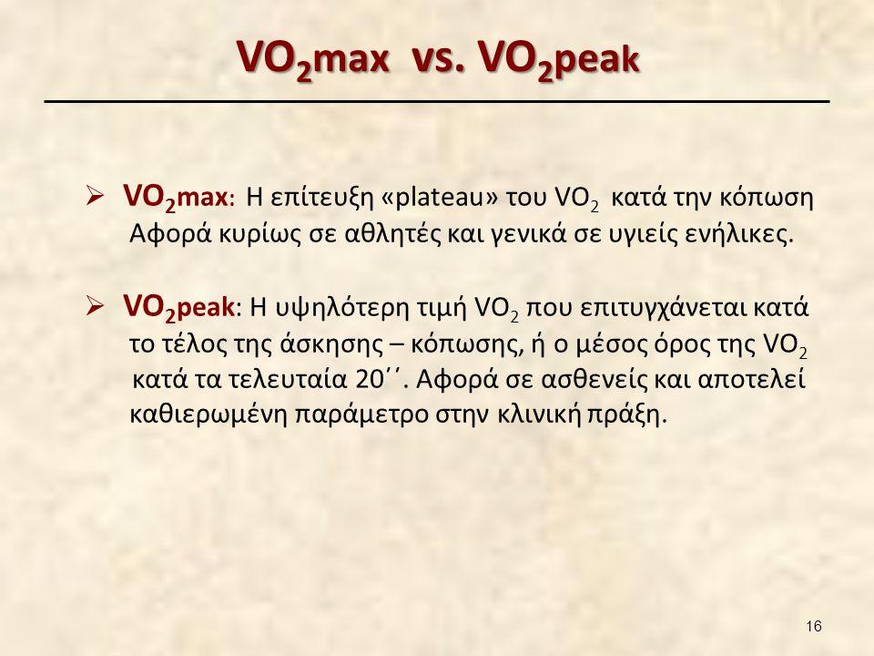 VO 2 max vs.