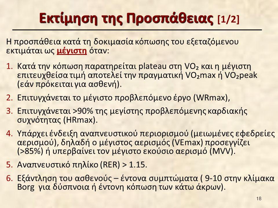 Εκτίμηση της Προσπάθειας Εκτίμηση της Προσπάθειας [1/2] Η προσπάθεια κατά τη δοκιμασία κόπωσης του εξεταζόμενου εκτιμάται ως μέγιστη όταν: 1.Κατά την κόπωση παρατηρείται plateau στη VO₂ και η μέγιστη επιτευχθείσα τιμή αποτελεί την πραγματική VO₂max ή VO₂peak (εάν πρόκειται για ασθενή).