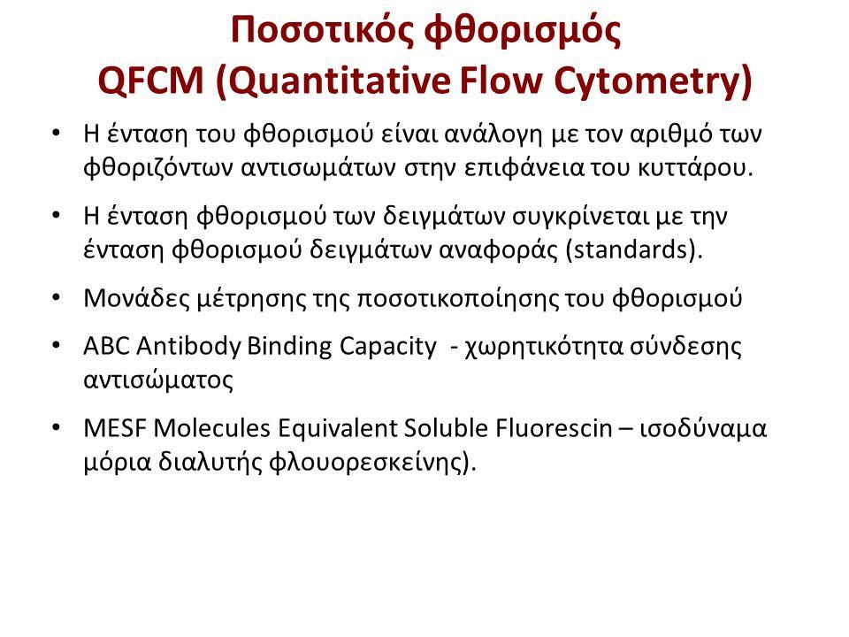 Ποσοτικός φθορισμός QFCM (Quantitative Flow Cytometry) Η ένταση του φθορισμού είναι ανάλογη με τον αριθμό των φθοριζόντων αντισωμάτων στην επιφάνεια τ