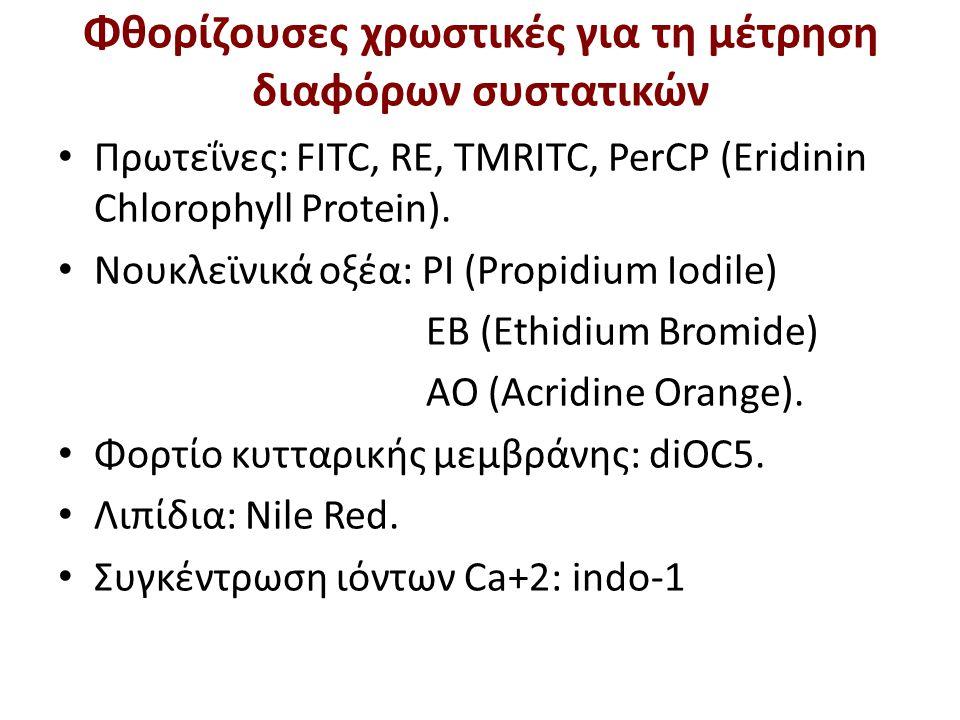 Φθορίζουσες χρωστικές για τη μέτρηση διαφόρων συστατικών Πρωτεΐνες: FITC, RE, ΤΜRITC, PerCP (Eridinin Chlorophyll Protein). Νουκλεϊνικά οξέα: PI (Prop