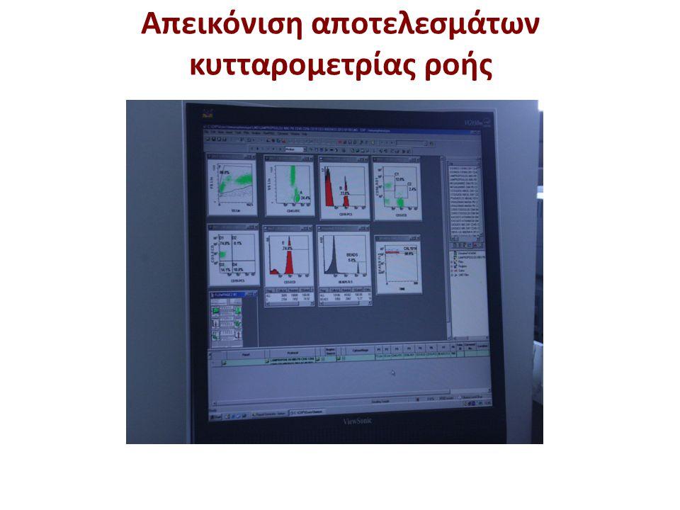 Απεικόνιση αποτελεσμάτων κυτταρομετρίας ροής