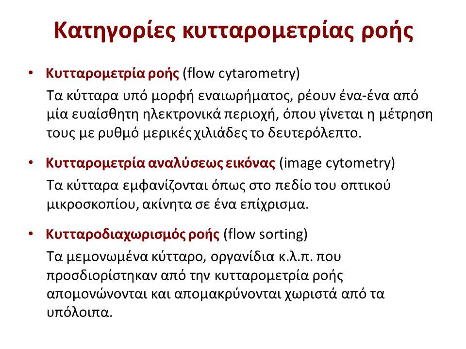 Κατηγορίες κυτταρομετρίας ροής Κυτταρομετρία ροής (flow cytarometry) Τα κύτταρα υπό μορφή εναιωρήματος, ρέουν ένα-ένα από μία ευαίσθητη ηλεκτρονικά πε