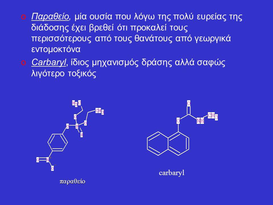Μηχανισμός Τοξικής Δράσης oΑναστολή της ακετυλοχολινεστεράσης (ένζυμο που ελέγχει την χολινεργική δραστηριότητα, αδρανοποιώντας την ακετυλοχολίνη στις νευρικές συνάψεις) oΠολύ πιο επικίνδυνοι είναι οι οργανοφωσφορικοί εστέρες, καθώς η προκαλούμενη από αυτούς αναστολή της ακετυλοχολινεστεράσης είναι κατά κανόνα μη αναστρέψιμη, αντίθετα με την περίπτωση των καρβαμιδικών εστέρων που έχουν μικρότερη συγγένεια με το ένζυμο oΟι οργανοφωσφορικοί εστέρες μπορούν να αναστείλουν και τα άλλα είδη εστερασών (όπως για παράδειγμα τις καρβοξυλεστεράσες του πλάσματος, του ήπατος, την Α-εστεράση) του ανθρώπινου οργανισμού, συνήθως όμως σε μικρότερο βαθμό