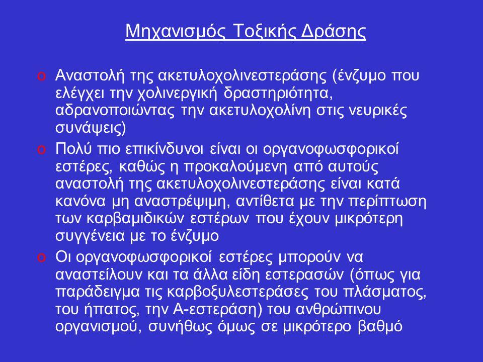 Μηχανισμός Τοξικής Δράσης oΑναστολή της ακετυλοχολινεστεράσης (ένζυμο που ελέγχει την χολινεργική δραστηριότητα, αδρανοποιώντας την ακετυλοχολίνη στις
