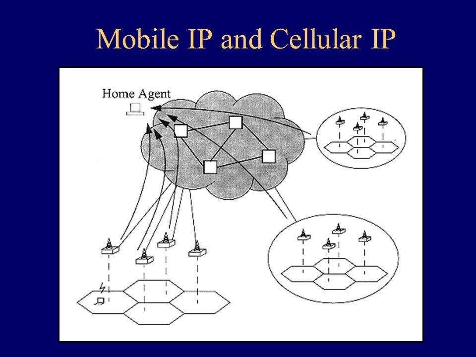 Γιατί χρειαζόμαστε το Cellular IP όταν έχουμε το Mobile IP .