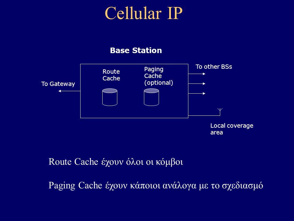 Handover X : from D X : from D, E X : from EX : from C E B D R A C F G Internet with Mobile IP GW X X : from F