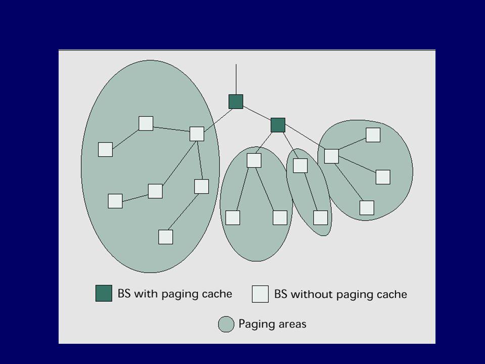 Πλεονεκτήματα Σχεδιασμού Τα ενεργά τερματικά είναι συνήθως πολύ λιγότερα από τα ανενεργά Αυτό οδηγεί σε  Route caches πολλές, μικρές και γρήγορες  Paging caches λίγες, μεγάλες και αργές