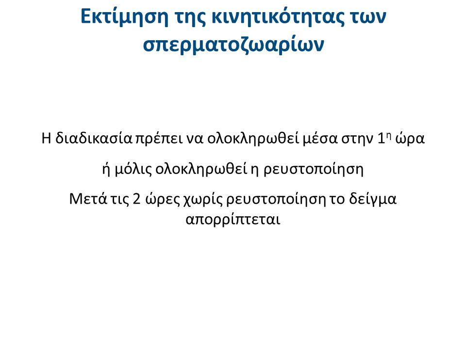 Εκτίμηση της κινητικότητας των σπερματοζωαρίων Η διαδικασία πρέπει να ολοκληρωθεί μέσα στην 1 η ώρα ή μόλις ολοκληρωθεί η ρευστοποίηση Μετά τις 2 ώρες