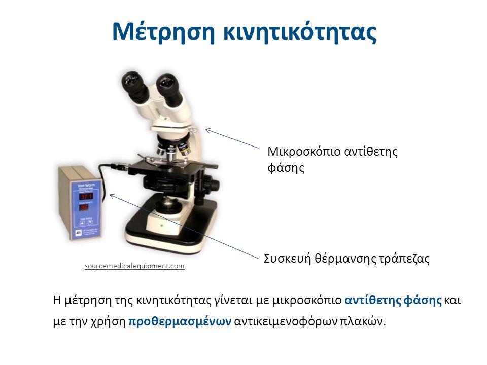 H μέτρηση της κινητικότητας γίνεται με μικροσκόπιο αντίθετης φάσης και με την χρήση προθερμασμένων αντικειμενοφόρων πλακών.