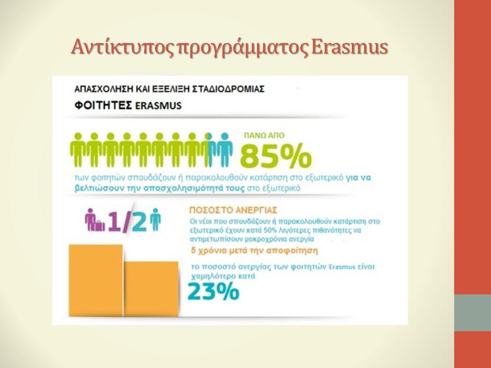 Αντίκτυπος προγράμματος Erasmus