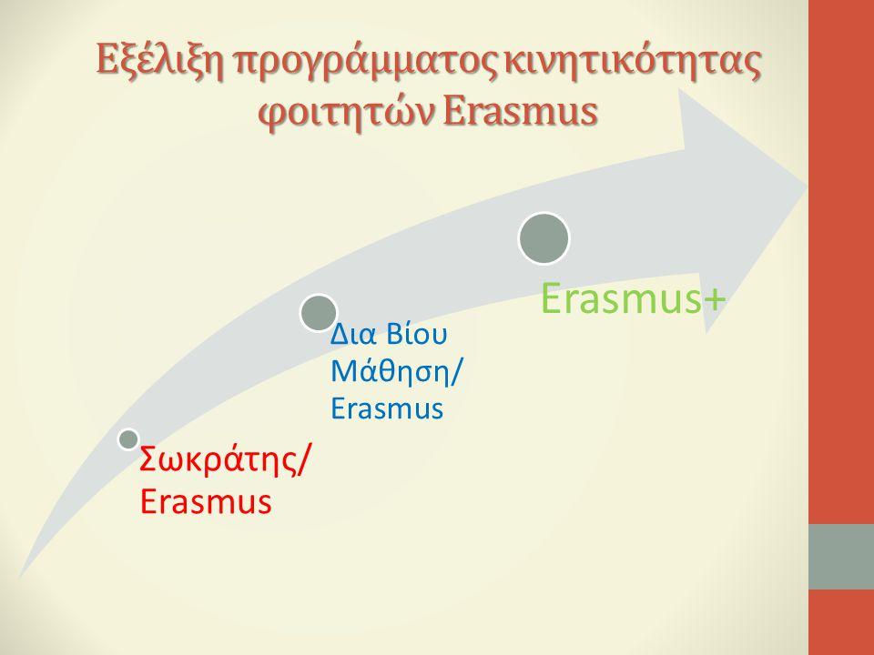 Σωκράτης/ Erasmus Δια Βίου Μάθηση/ Erasmus Erasmus+ Εξέλιξη προγράμματος κινητικότητας φοιτητών Erasmus