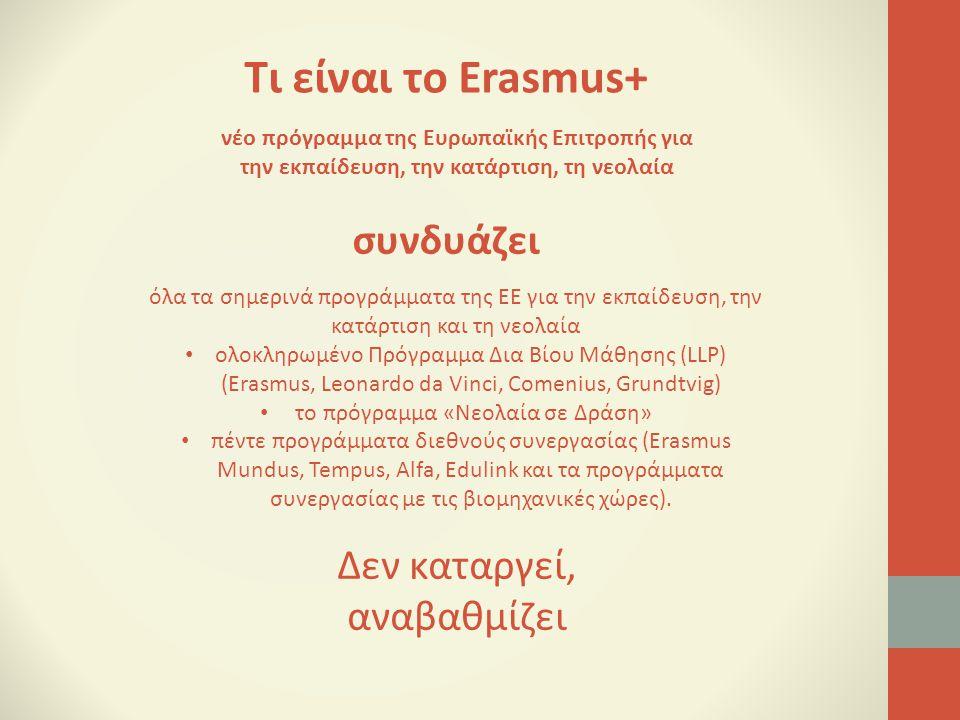 Τι είναι το Erasmus+ νέο πρόγραμμα της Ευρωπαϊκής Επιτροπής για την εκπαίδευση, την κατάρτιση, τη νεολαία όλα τα σημερινά προγράμματα της ΕΕ για την ε