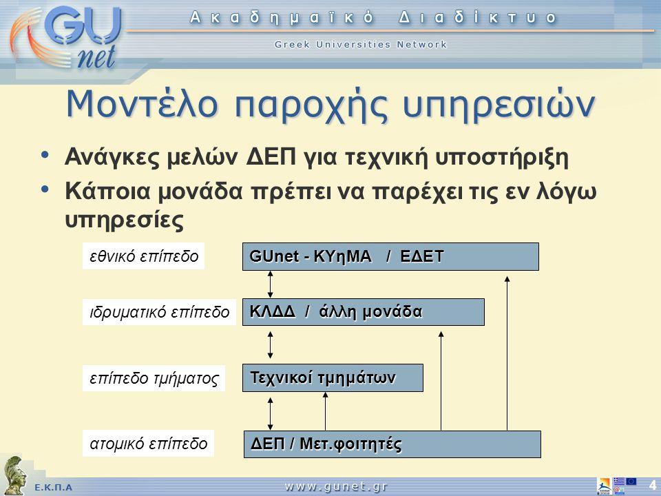 Ε.Κ.Π.Α 4 Μοντέλο παροχής υπηρεσιών Ανάγκες μελών ΔΕΠ για τεχνική υποστήριξη Κάποια μονάδα πρέπει να παρέχει τις εν λόγω υπηρεσίες GUnet - KYηΜΑ / EΔΕΤ ΚΛΔΔ / άλλη μονάδα Τεχνικοί τμημάτων ΔΕΠ / Μετ.φοιτητές εθνικό επίπεδο ιδρυματικό επίπεδο επίπεδο τμήματος ατομικό επίπεδο