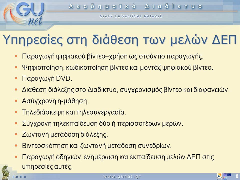 Ε.Κ.Π.Α 9 Δομή κειμένου / υπηρεσία Περιγραφή υπηρεσίας – ανάγκη που καλύπτει Σχέση με άλλες υπηρεσίες Παραδείγματα Προϋποθέσεις χρήσης Ποιοι παρέχουν την υπηρεσία και σε ποιους απευθύνεται  Ίδρυμα  Ακαδημαϊκό Διαδίκτυο – GUnet  Εθνικό Δίκτυο Έρευνας Τεχνολογίας – ΕΔΕΤ  Με ιδίους πόρους