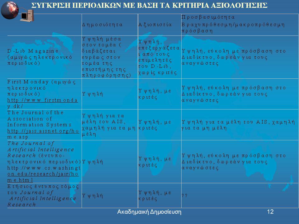 Ακαδημαική Δημοσίευση12 ΣΥΓΚΡΙΣΗ ΠΕΡΙΟΔΙΚΩΝ ΜΕ ΒΑΣΗ ΤΑ ΚΡΙΤΗΡΙΑ ΑΞΙΟΛΟΓΗΣΗΣ