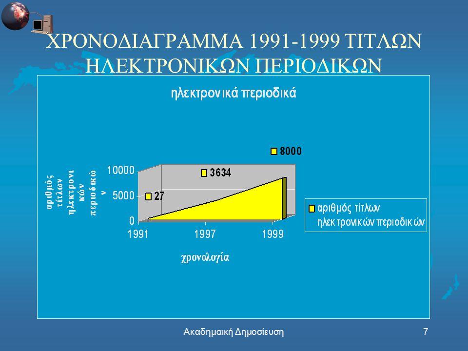 Ακαδημαική Δημοσίευση7 ΧΡΟΝΟΔΙΑΓΡΑΜΜΑ 1991-1999 ΤΙΤΛΩΝ ΗΛΕΚΤΡΟΝΙΚΩΝ ΠΕΡΙΟΔΙΚΩΝ