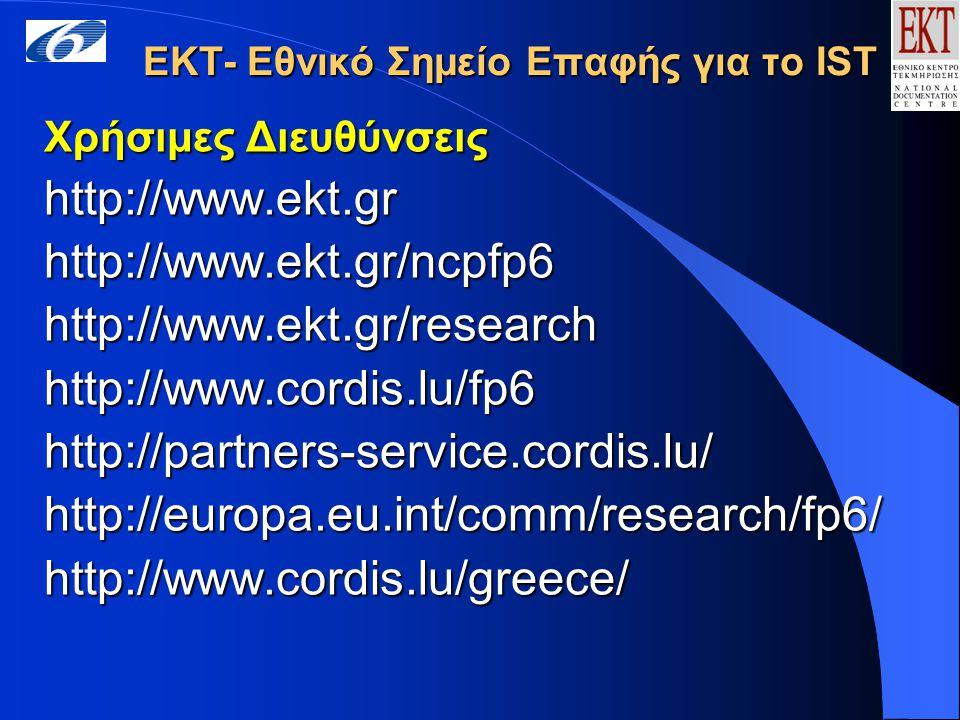 ΕΚΤ- Εθνικό Σημείο Επαφής για το IST Χρήσιμες Διευθύνσεις http://www.ekt.grhttp://www.ekt.gr/ncpfp6http://www.ekt.gr/researchhttp://www.cordis.lu/fp6http://partners-service.cordis.lu/http://europa.eu.int/comm/research/fp6/http://www.cordis.lu/greece/