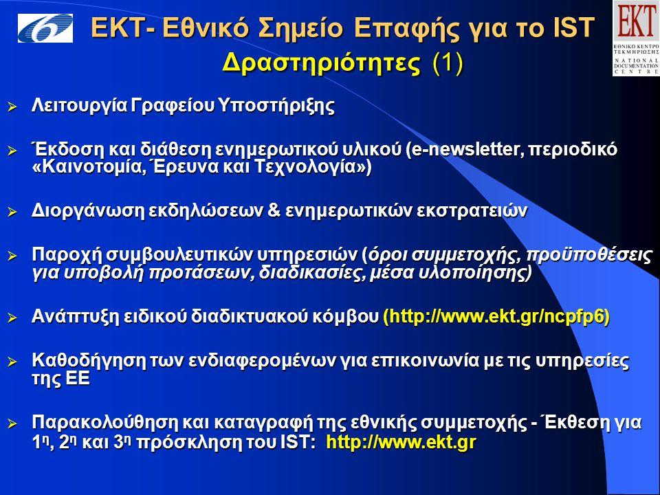 ΕΚΤ- Εθνικό Σημείο Επαφής για το IST Δραστηριότητες (1)  Λειτουργία Γραφείου Υποστήριξης  Έκδοση και διάθεση ενημερωτικού υλικού (e-newsletter, περιοδικό «Καινοτομία, Έρευνα και Τεχνολογία»)  Διοργάνωση εκδηλώσεων & ενημερωτικών εκστρατειών  Παροχή συμβουλευτικών υπηρεσιών (όροι συμμετοχής, προϋποθέσεις για υποβολή προτάσεων, διαδικασίες, μέσα υλοποίησης)  Ανάπτυξη ειδικού διαδικτυακού κόμβου (http://www.ekt.gr/ncpfp6)  Καθοδήγηση των ενδιαφερομένων για επικοινωνία με τις υπηρεσίες της ΕΕ  Παρακολούθηση και καταγραφή της εθνικής συμμετοχής - Έκθεση για 1 η, 2 η και 3 η πρόσκληση του IST: http://www.ekt.gr
