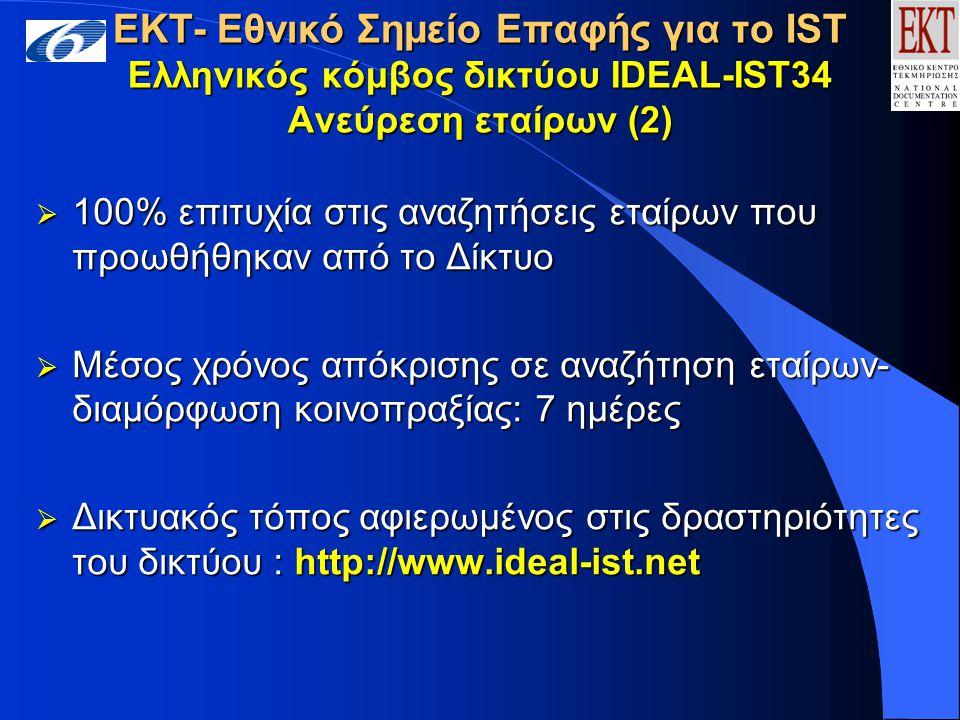 ΕΚΤ- Εθνικό Σημείο Επαφής για το IST Ελληνικός κόμβος δικτύου IDEAL-IST34 Ανεύρεση εταίρων (2)  100% επιτυχία στις αναζητήσεις εταίρων που προωθήθηκαν από το Δίκτυο  Μέσος χρόνος απόκρισης σε αναζήτηση εταίρων- διαμόρφωση κοινοπραξίας: 7 ημέρες  Δικτυακός τόπος αφιερωμένος στις δραστηριότητες του δικτύου : http://www.ideal-ist.net