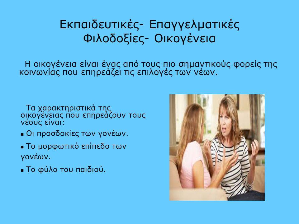 Εκπαιδευτικές- Επαγγελματικές Φιλοδοξίες- Οικογένεια Τα χαρακτηριστικά της οικογένειας που επηρεάζουν τους νέους είναι: Οι προσδοκίες των γονέων.