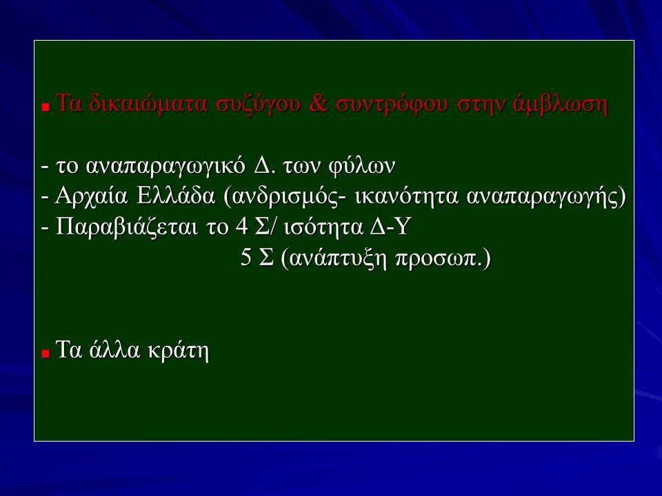 ■ Τα δικαιώματα συζύγου & συντρόφου στην άμβλωση - το αναπαραγωγικό Δ. των φύλων - Αρχαία Ελλάδα (ανδρισμός- ικανότητα αναπαραγωγής) - Παραβιάζεται το